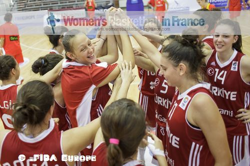 Turkey U18 players in the huddle © FIBA Europe