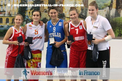 U16 Tournament team in Miskolc at the FIBA  Europe U16 European Championship final: Daria Kolosovskaya, Angela Salvadores, Cecilia Zandalasini, Ksenia Levchenko and Kyara Linskens © womensbasketball-in-france.com