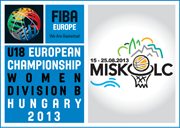 2013 U18 European Championship for Women Division B Logo