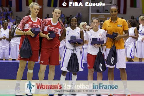 liva Epoupa, Aleksandra Stanace, Alexandra Marchenkova, Albina Razheva and Kourtney Treffers © FIBA Europe
