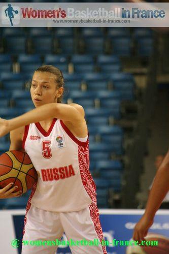 2012 U20 European Championship