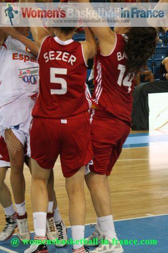 Spain U20 vs. turkey U20