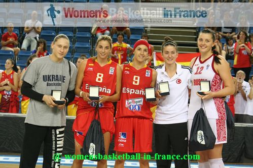 Alina Iagupova;  Mariona Ortiz, Queralt Casas, Olcay Cakir  and Ksenia Tikhonenko