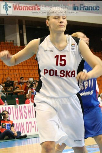 Poland U20 against Serbia U20