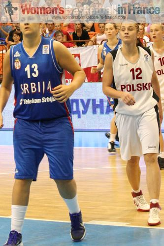 Poland U20 against Serbia U20 in final