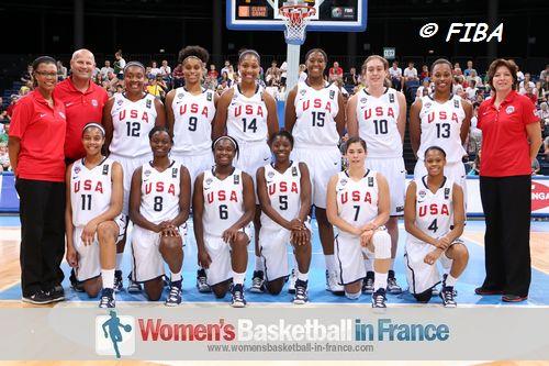 USA U19  World Championship team 2013