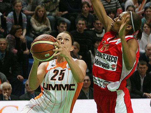 Abrosimova and Géraldine Robert