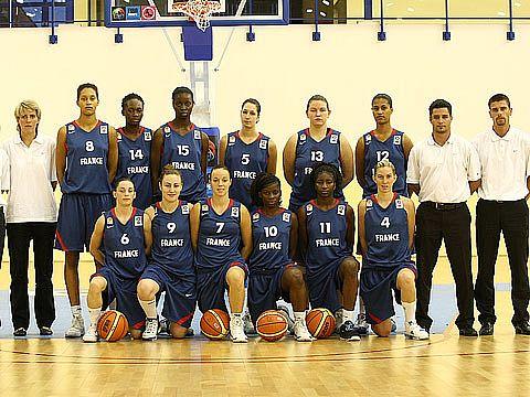 France 2008 U16 Team Picture