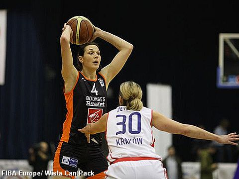 Fiba Europe  EuroLeague Women Sonja Petrovic