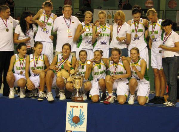Lithuania U18 European Champions Women Division A 2008