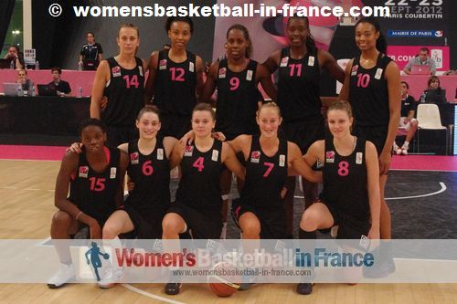 Toulouse Métropole  2012-13 team picture