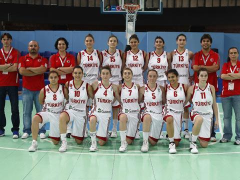 Turkey U16 team picture 2009 © Ciamillo-Castoria