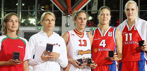 Eurobasket 2007 All Tournament team