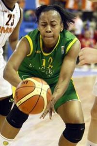 Amber Holt © FIBA Europe: Ciamillo-Castoria