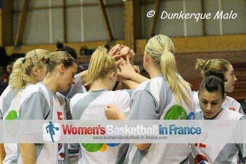 Dunkerque Malo players