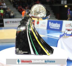 FIBA U19 World Championship for Women Trophy