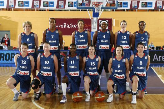 France 2009 EuroBasket Women Roster