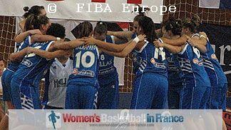 Greece U18 © FIBA Europe