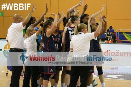 USA U17 qualify for FIBA U17 World Championship for Women semi-final