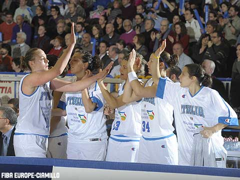 Italy women looking too the future for EuroBasket Women 2009  ©  FIBA Europe