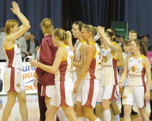 Nadezhda Orenburg qualify for 2010 EuroCup Women © FIBA Europe