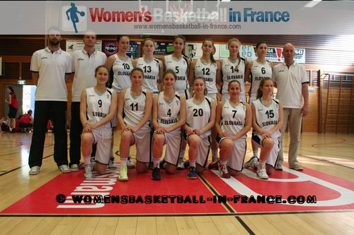 Slovak Republic U16 2013