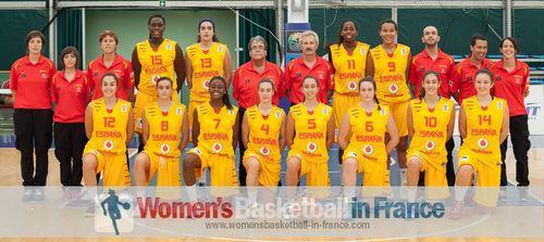 2013 Spain U16 Women's basketball team