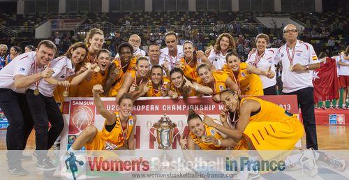 Spain U2O - 2013 with European Championship Trophy