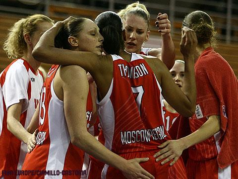 Spartak Region Moscow 2008   © FIBA Europe