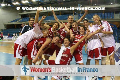 Turkey 2012 U2O Basketball Team