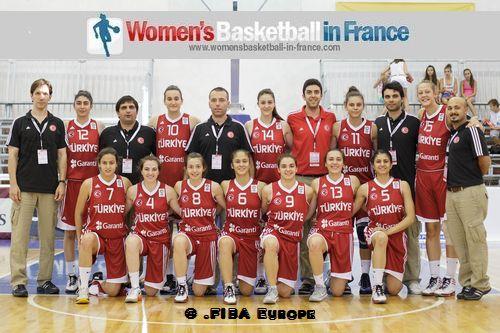 Turkey U18 official team picture 2012 © FIBA Europe