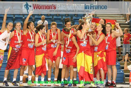 2012 U20 European Champions
