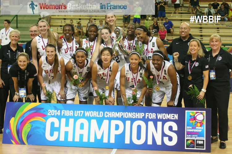 2014 FIBA U17 world Champions are the USA