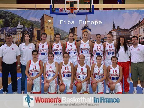 Croatia U18 - team picture 2011  © FIBA Europe