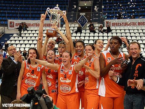 Beretta-Famila win FIBA Europe EuroCup Women 2008