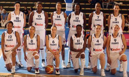 France 2007 EuroBasket Women Roster