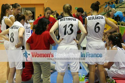 Time out the Slovak Republic at the U17 FIBA World Championship for women